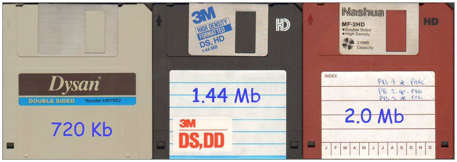 3½-inch Floppy disks - 720Kb - 1.44Mb - 2.0Mb capacity