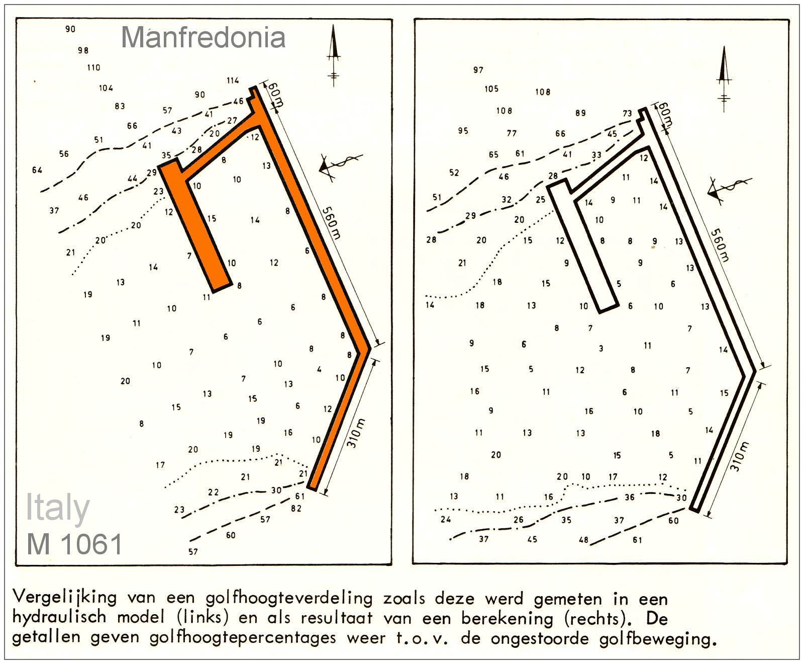 M 1061 - Manfredonia - comparison wave-height (Hydraulic versus Mathematical)