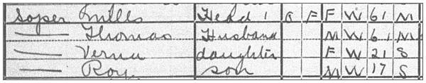 Soper - 03 Jan 1920 - Census, Napa, CA
