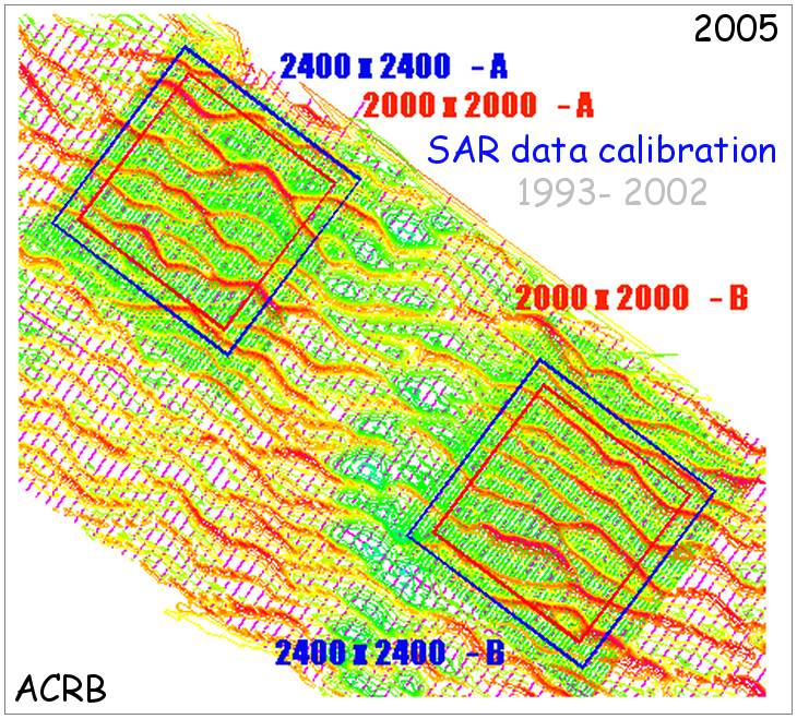 SAR-DATA CALIBRATION