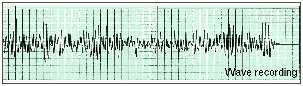'Jonswap' wave recording - example of 'irregular' wave in 1979