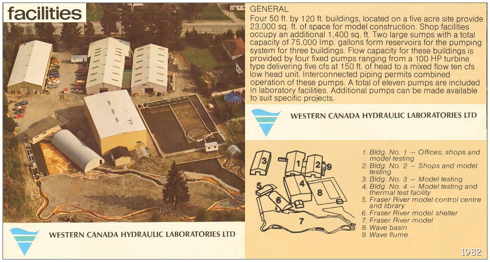WESTERN CANADA HYDRAULIC LABORATORIES LTD